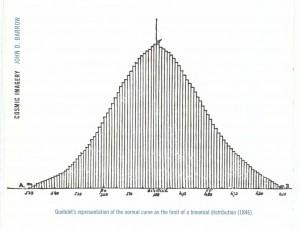 Normal_Distribution_Quetelet_1846